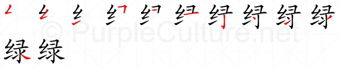 Stroke order image for Chinese character 绿