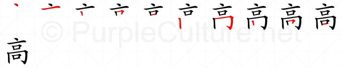 Stroke order image for Chinese character 高