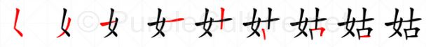 Stroke order image for Chinese character 姑