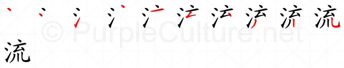 Stroke order image for Chinese character 流