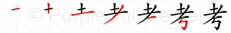 Stroke order image for Chinese character 考