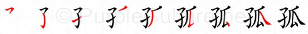 Stroke order image for Chinese character 孤