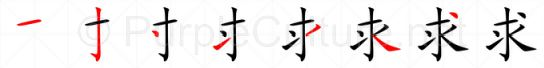 Stroke order image for Chinese character 求