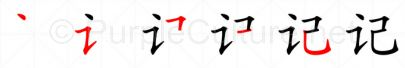 Stroke order image for Chinese character 记