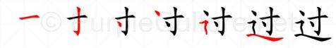 Stroke order image for Chinese character 过