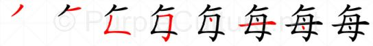 Stroke order image for Chinese character 每