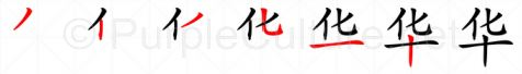 Stroke order image for Chinese character 华