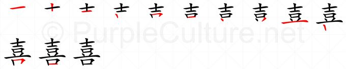 Stroke order image for Chinese character 喜