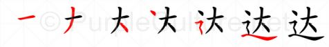 Stroke order image for Chinese character 达