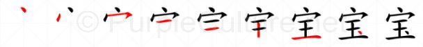 Stroke order image for Chinese character 宝