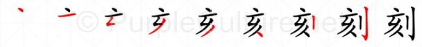 Stroke order image for Chinese character 刻