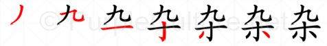 Stroke order image for Chinese character 杂