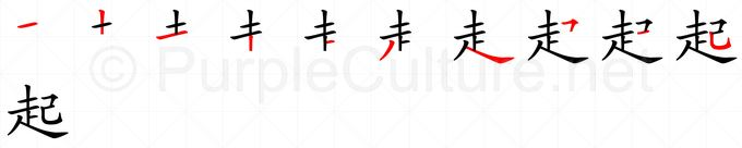 Stroke order image for Chinese character 起