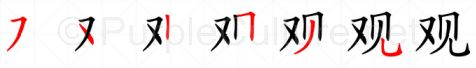 Stroke order image for Chinese character 观