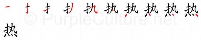 Stroke order image for Chinese character 热