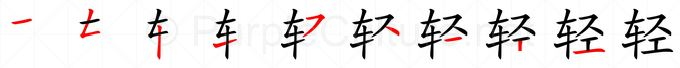 Stroke order image for Chinese character 轻