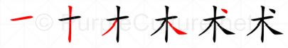 Stroke order image for Chinese character 术