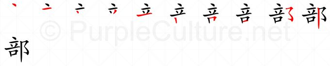 Stroke order image for Chinese character 部