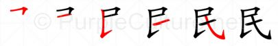 Stroke order image for Chinese character 民