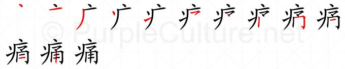 Stroke order image for Chinese character 痛