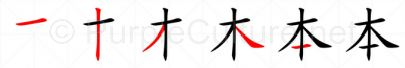 Stroke order image for Chinese character 本