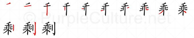 Stroke order image for Chinese character 剩