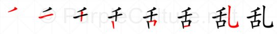 Stroke order image for Chinese character 乱