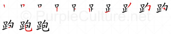 Stroke order image for Chinese character 跑