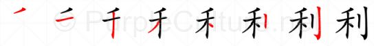 Stroke order image for Chinese character 利