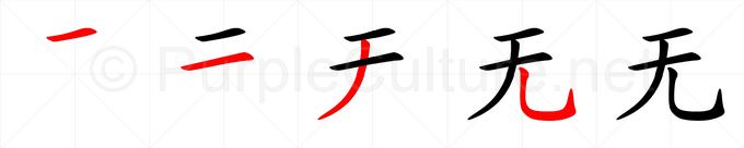 Stroke order image for Chinese character 无
