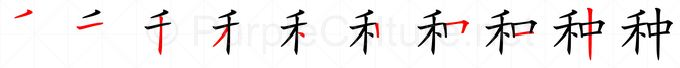 Stroke order image for Chinese character 种
