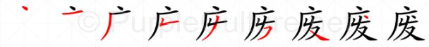 Stroke order image for Chinese character 废