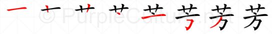Stroke order image for Chinese character 芳