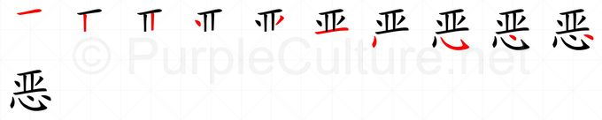 Stroke order image for Chinese character 恶