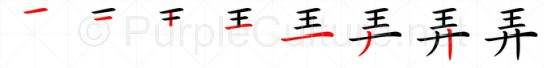 Stroke order image for Chinese character 弄