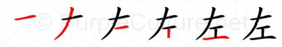 Stroke order image for Chinese character 左