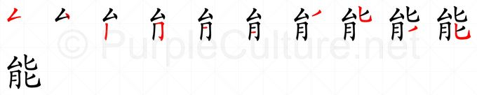 Stroke order image for Chinese character 能